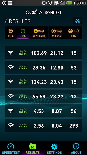 Speedtest by Ookla Premium Apk